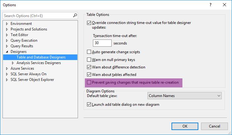 Umożliwienie modyfikacji obiektów zawierających dane