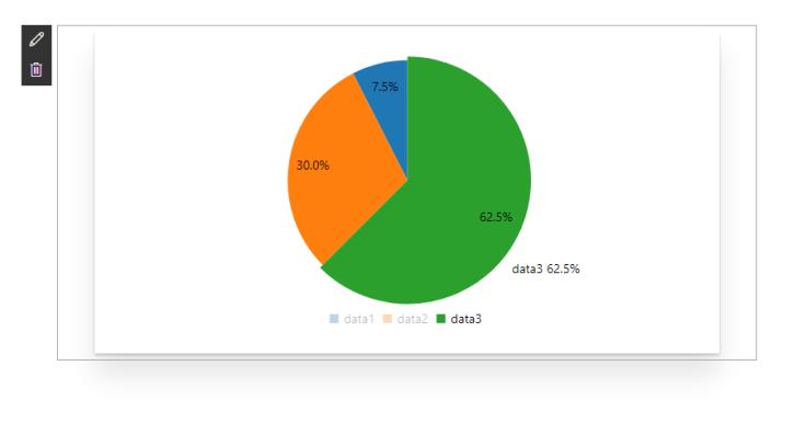 Wykres przy pomocy CSS