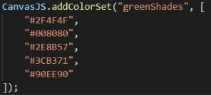 schemat kolorów