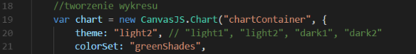 właściwość colorSet