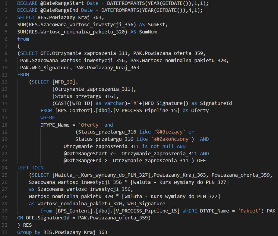 kod SQL dla wykresu słupkowego