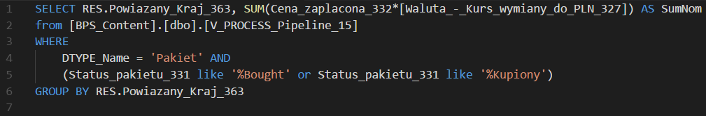 kod SQL dla wykresu kołowego