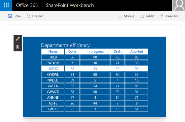 SharePoint Workbench