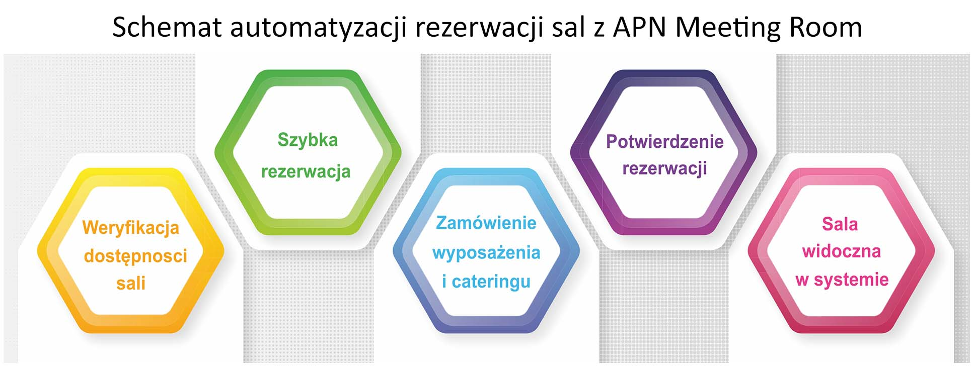 system rezerwacji sal konferencyjnych APN Meeting Room